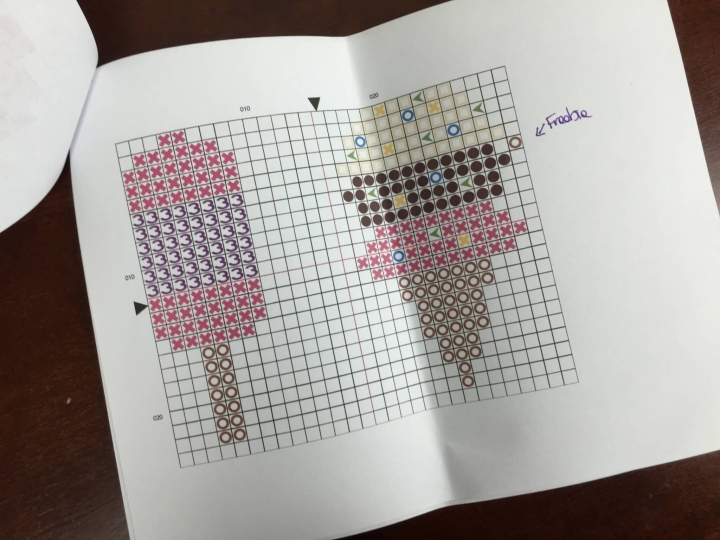 ragtag box review august 2015 pattern