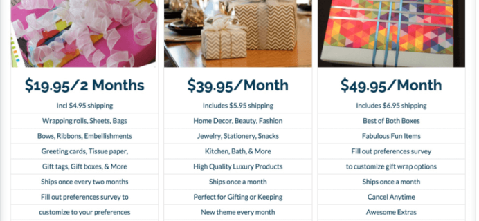 Artistry Gifts $10 Price Drop + 50% Off Coupon – 1 Day Only!